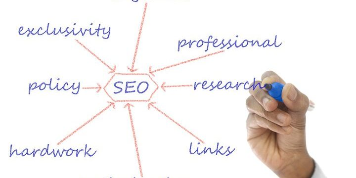 How To Check If Your SEO Campaign Is Running On Course